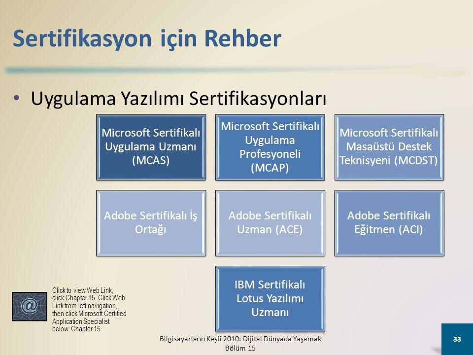 Sertifikasyon için Rehber