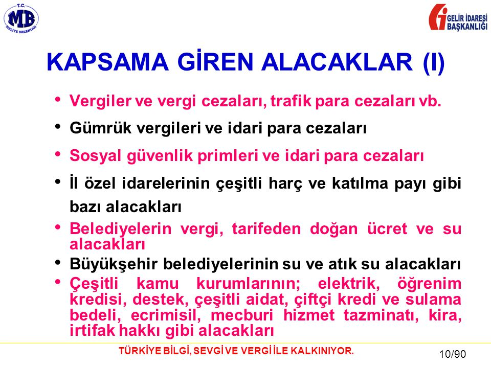 KAPSAMA GİREN ALACAKLAR (I)