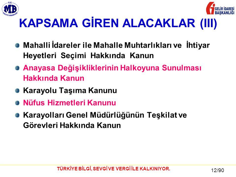 KAPSAMA GİREN ALACAKLAR (III)