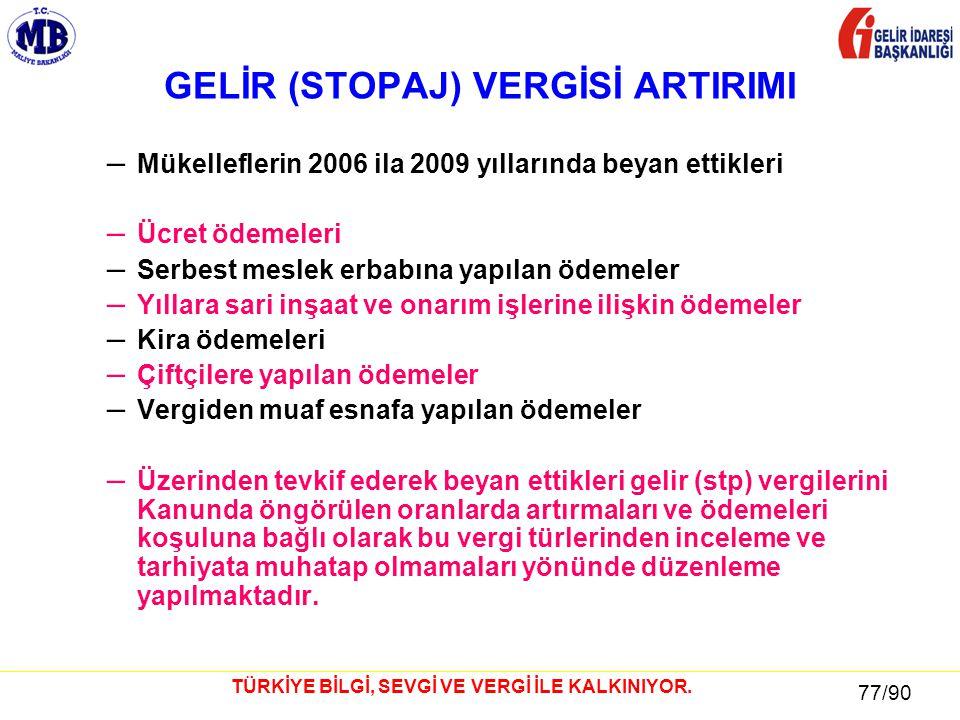 GELİR (STOPAJ) VERGİSİ ARTIRIMI