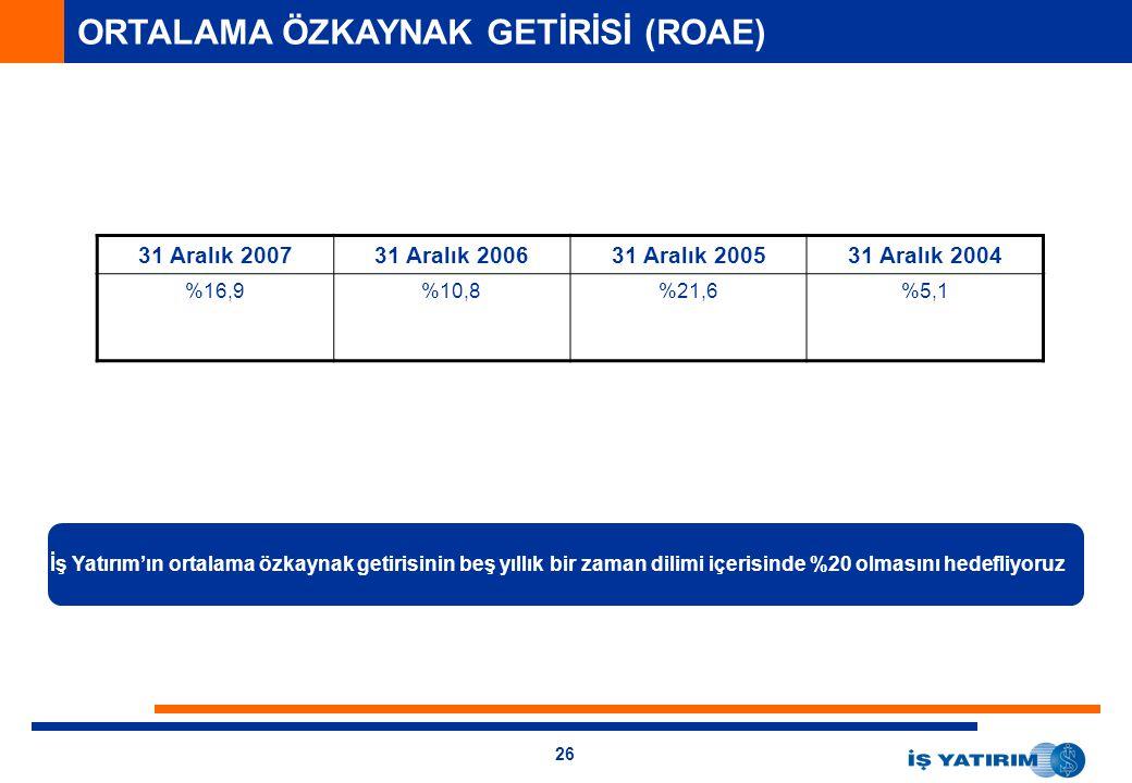 ORTALAMA ÖZKAYNAK GETİRİSİ (ROAE)