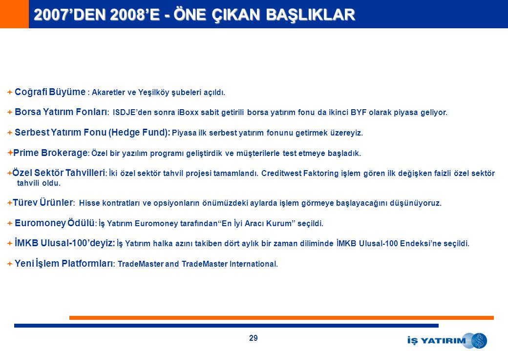 2007'DEN 2008'E - ÖNE ÇIKAN BAŞLIKLAR