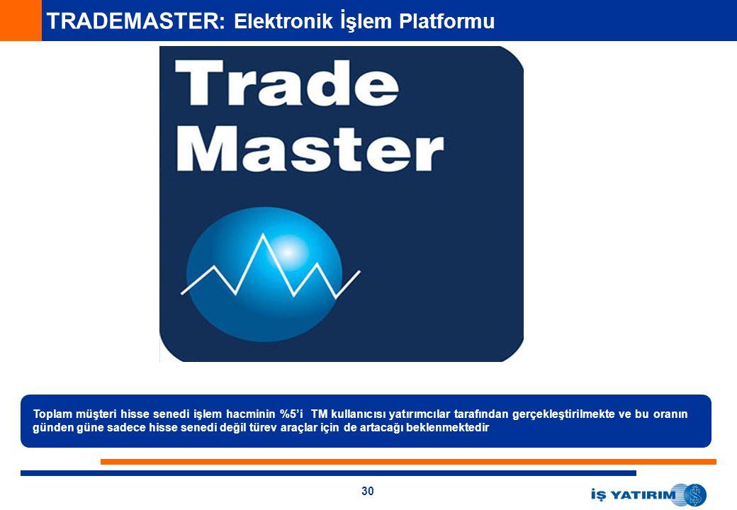 TRADEMASTER: Elektronik İşlem Platformu