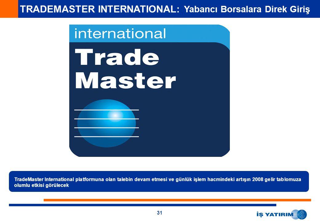 TRADEMASTER INTERNATIONAL: Yabancı Borsalara Direk Giriş