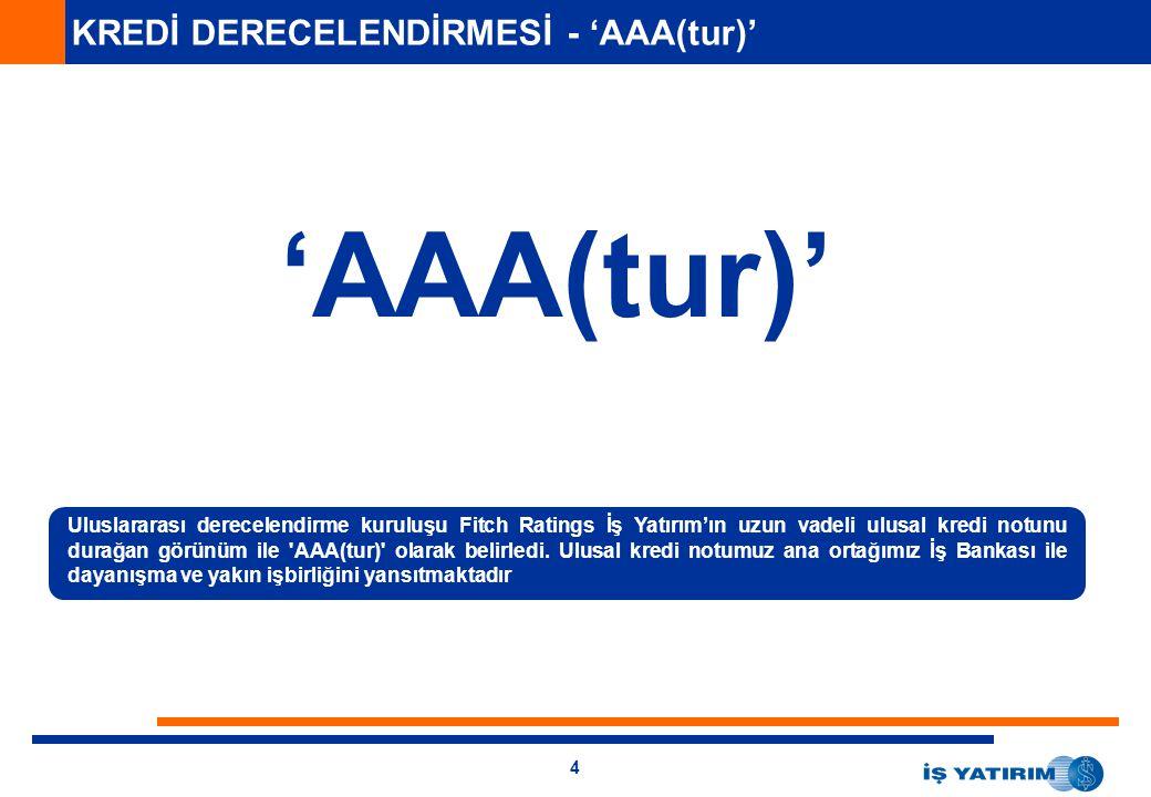 'AAA(tur)' KREDİ DERECELENDİRMESİ - 'AAA(tur)'