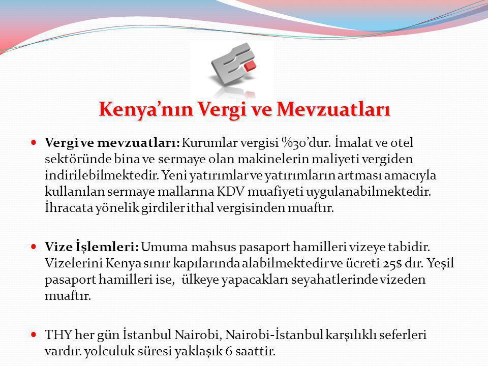 Kenya'nın Vergi ve Mevzuatları