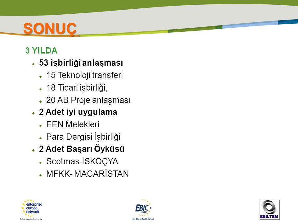 SONUÇ 3 YILDA 53 işbirliği anlaşması 15 Teknoloji transferi