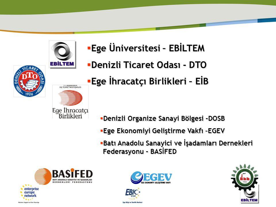 Ege Üniversitesi – EBİLTEM Denizli Ticaret Odası - DTO