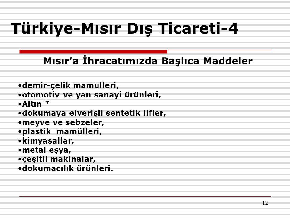 Türkiye-Mısır Dış Ticareti-4