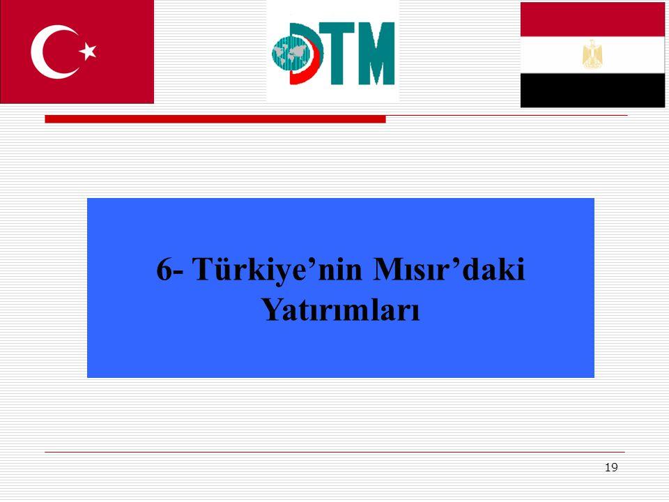 6- Türkiye'nin Mısır'daki Yatırımları