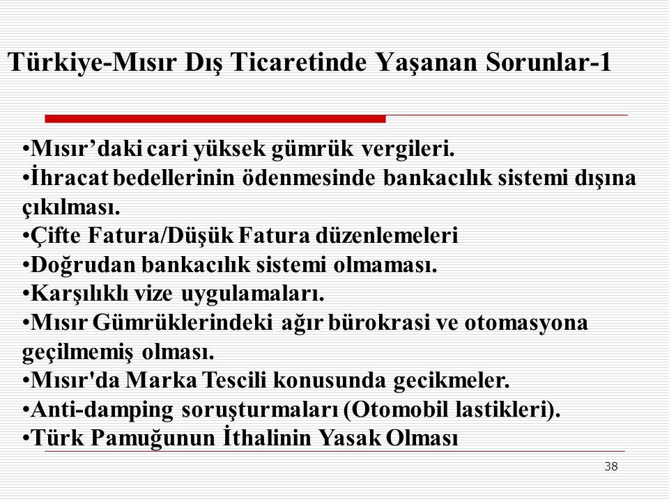 Türkiye-Mısır Dış Ticaretinde Yaşanan Sorunlar-1