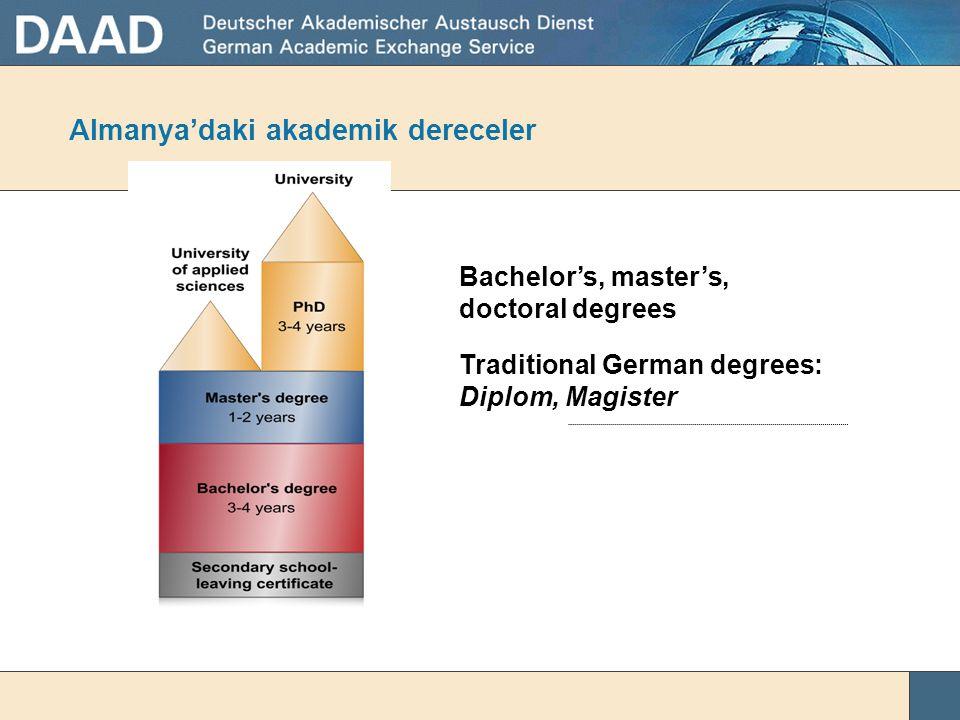 Almanya'daki akademik dereceler