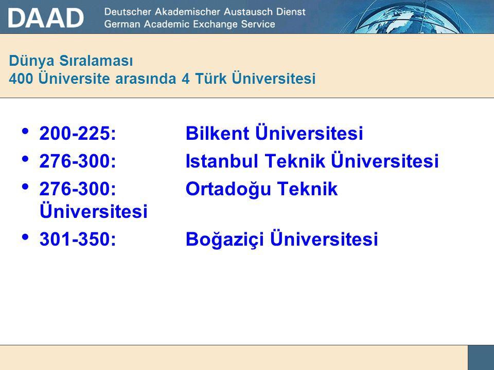 Dünya Sıralaması 400 Üniversite arasında 4 Türk Üniversitesi