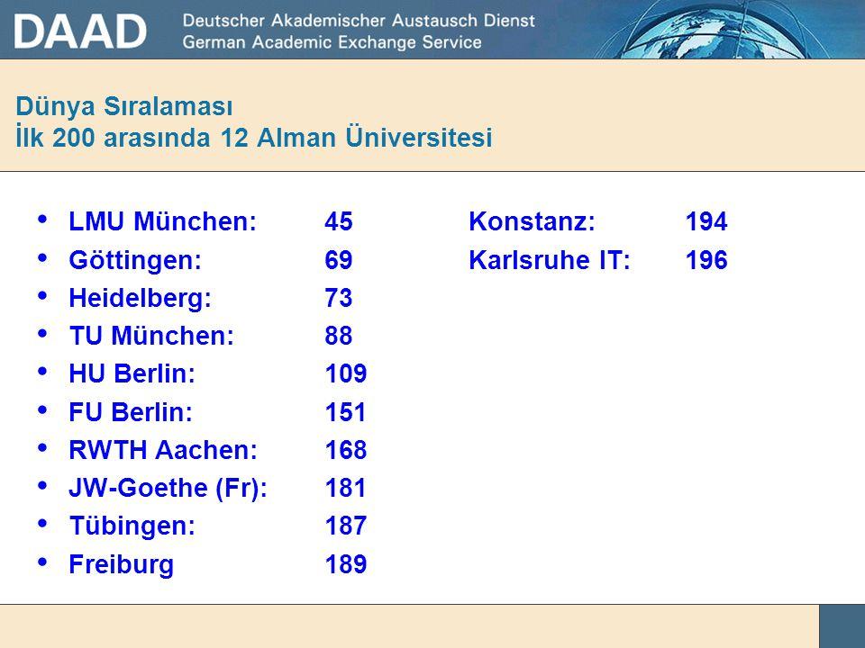 Dünya Sıralaması İlk 200 arasında 12 Alman Üniversitesi
