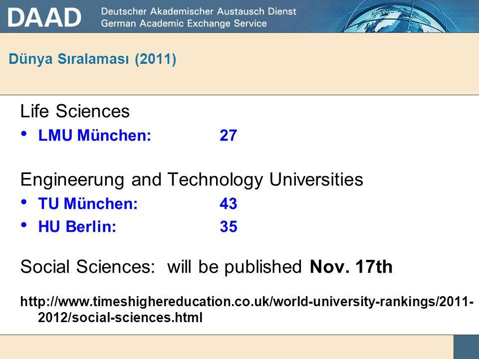 Engineerung and Technology Universities