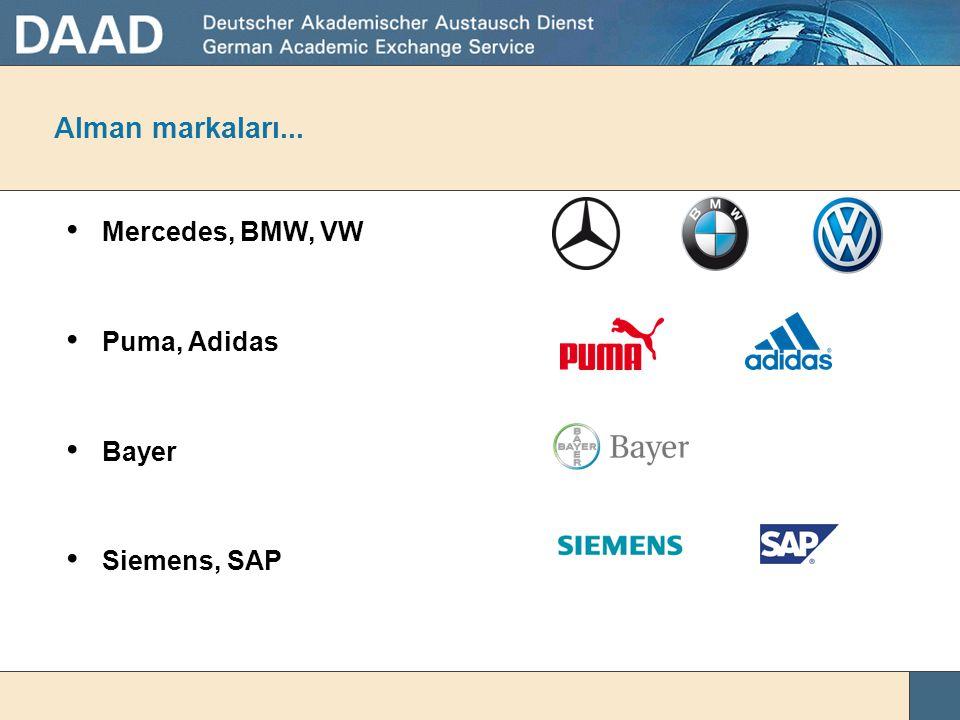 Alman markaları... Mercedes, BMW, VW Puma, Adidas Bayer Siemens, SAP