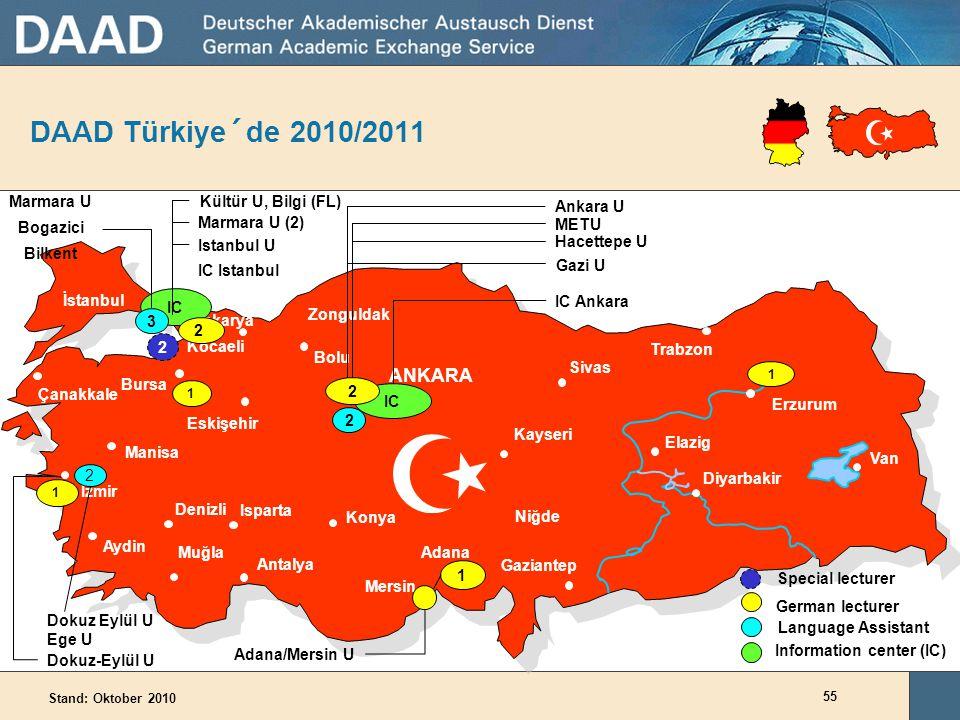 DAAD Türkiye´de 2010/2011 ANKARA Marmara U Bogazici Bilkent