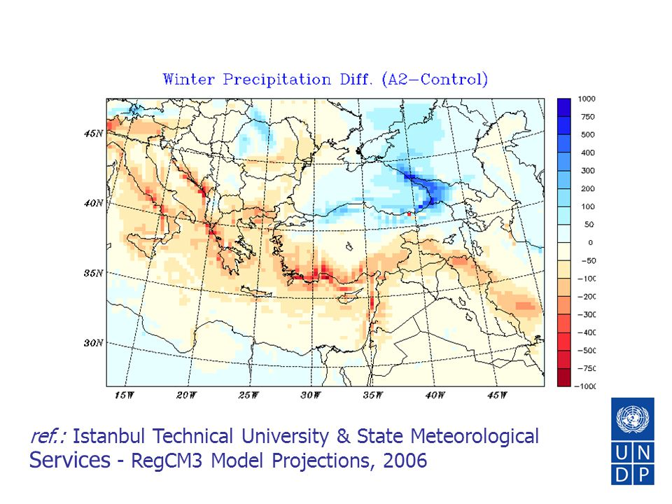 ref.: Istanbul Technical University & State Meteorological Services - RegCM3 Model Projections, 2006