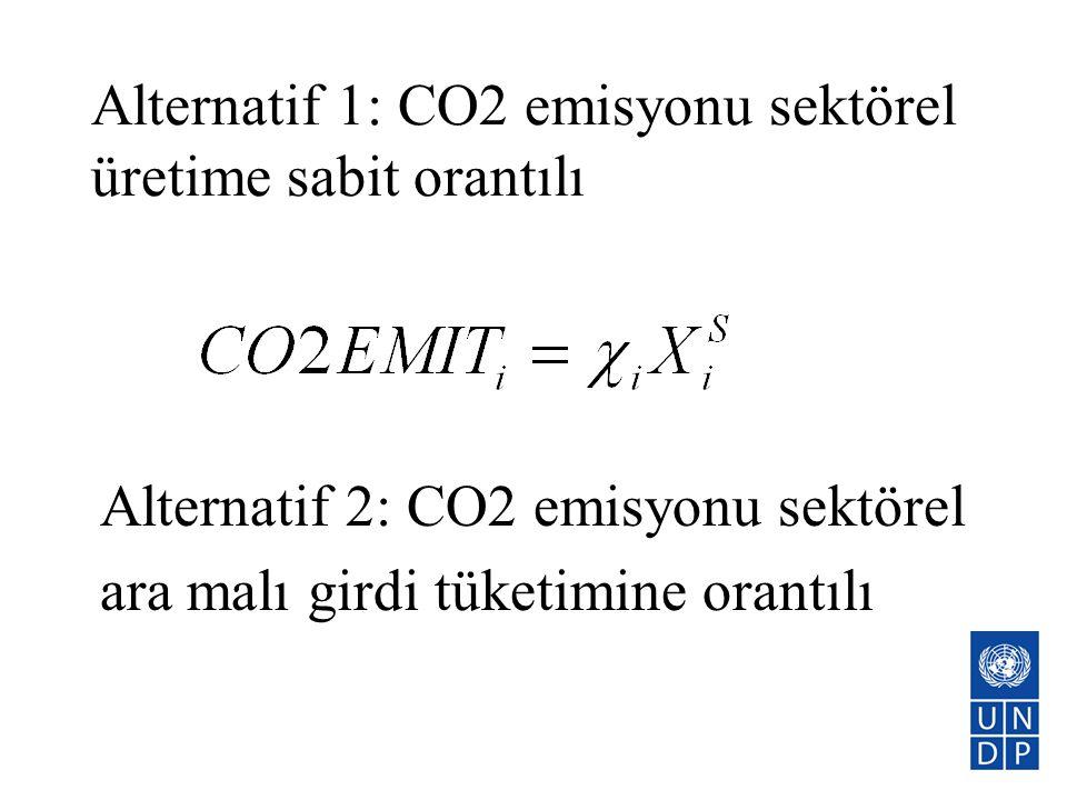 Alternatif 1: CO2 emisyonu sektörel üretime sabit orantılı