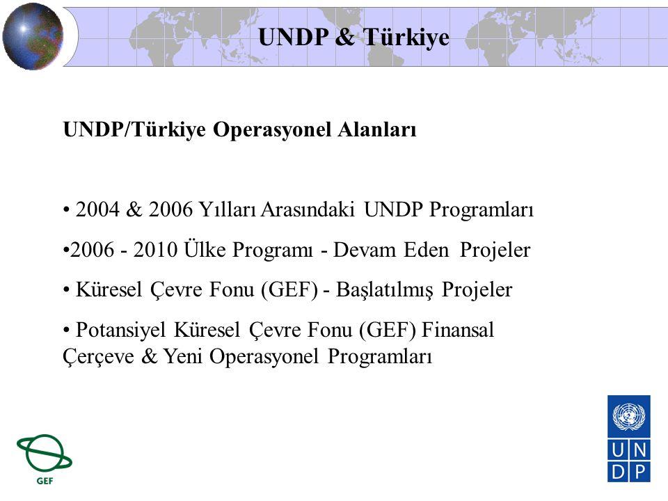 UNDP & Türkiye UNDP/Türkiye Operasyonel Alanları