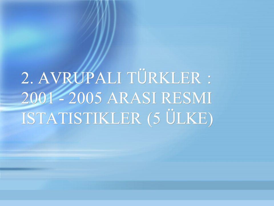 2. AVRUPALI TÜRKLER : 2001 - 2005 ARASI RESMI ISTATISTIKLER (5 ÜLKE)