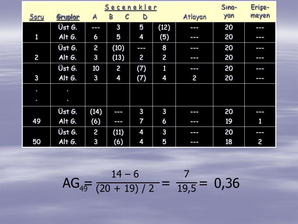 AG = = = 0,36 14 – 6 (20 + 19) / 2 7 19,5 49 Soru Gruplar