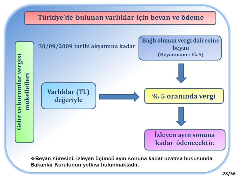 Türkiye'de bulunan varlıklar için beyan ve ödeme % 5 oranında vergi