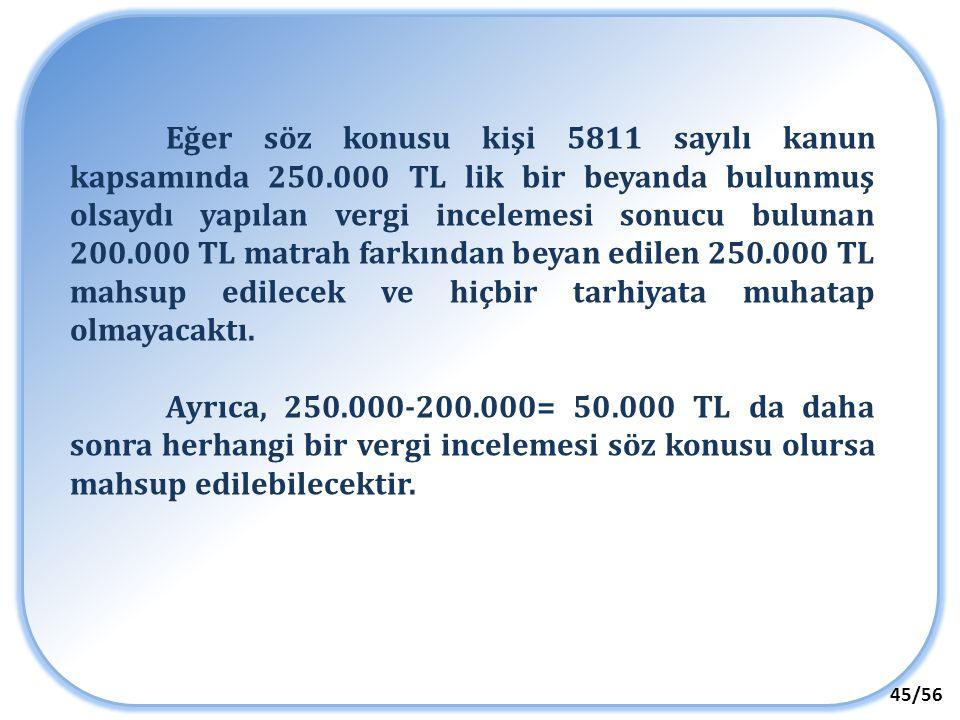 Eğer söz konusu kişi 5811 sayılı kanun kapsamında 250