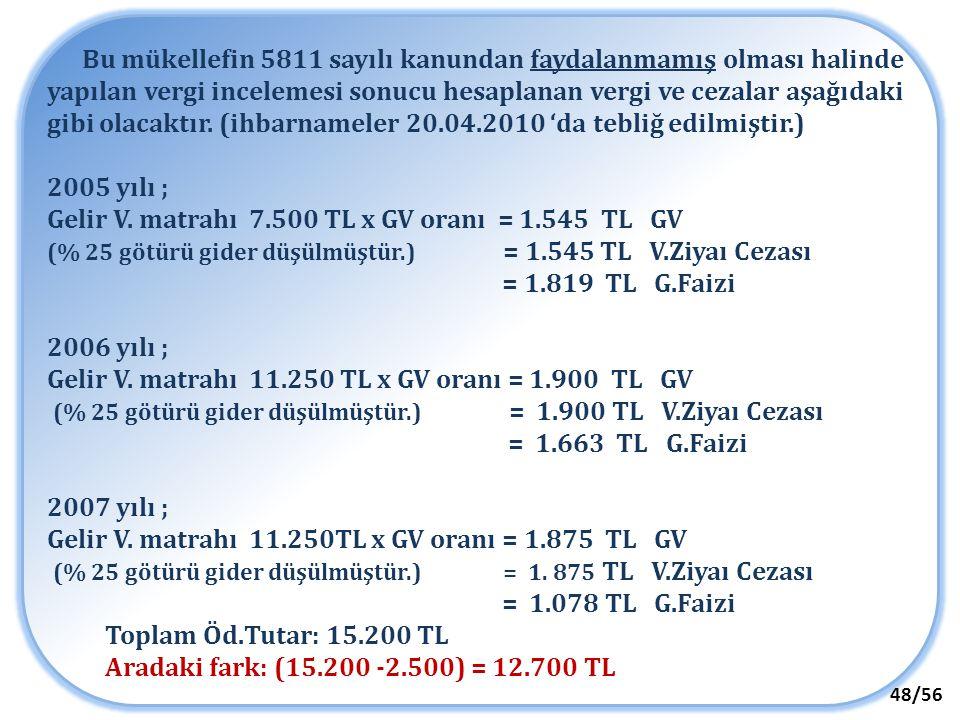 Gelir V. matrahı 7.500 TL x GV oranı = 1.545 TL GV = 1.819 TL G.Faizi
