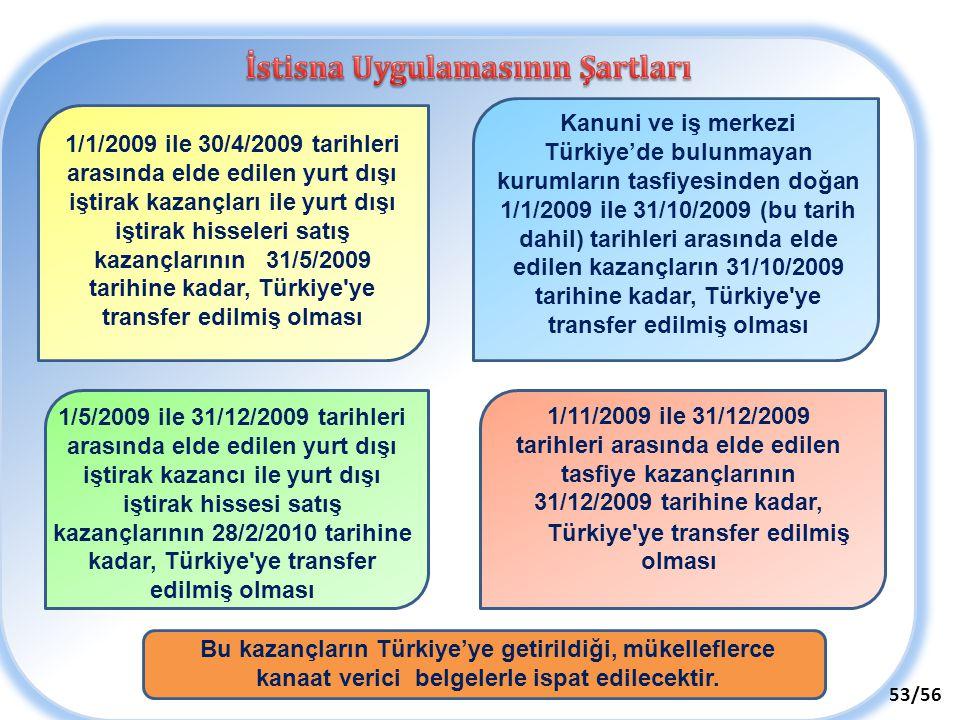 İstisna Uygulamasının Şartları Türkiye ye transfer edilmiş olması