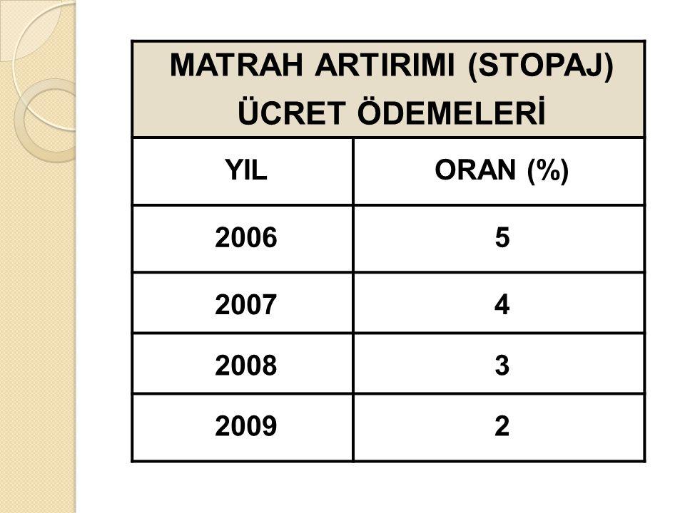 MATRAH ARTIRIMI (STOPAJ)