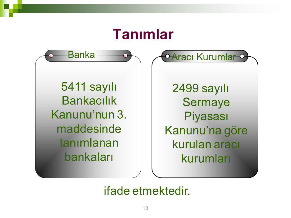 Tanımlar Banka. Aracı Kurumlar. 5411 sayılı Bankacılık Kanunu'nun 3. maddesinde tanımlanan bankaları.