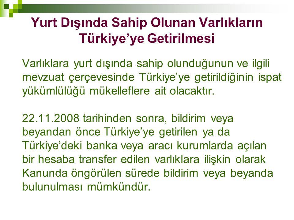 Yurt Dışında Sahip Olunan Varlıkların Türkiye'ye Getirilmesi