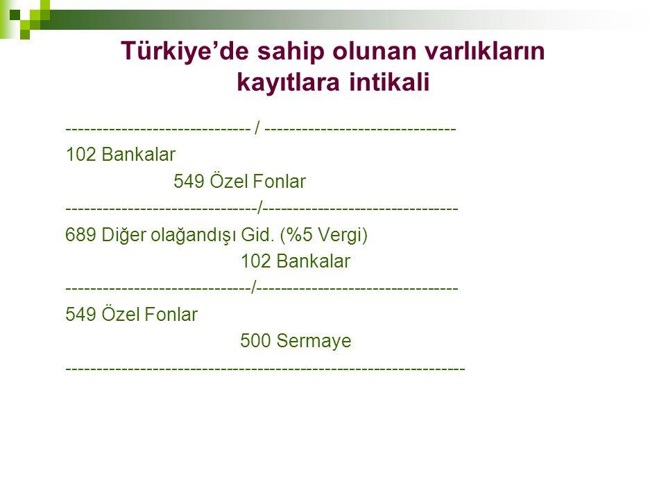 Türkiye'de sahip olunan varlıkların kayıtlara intikali