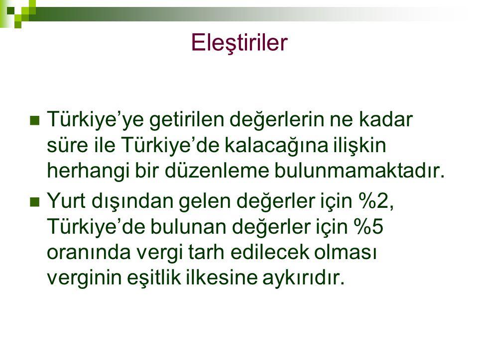 Eleştiriler Türkiye'ye getirilen değerlerin ne kadar süre ile Türkiye'de kalacağına ilişkin herhangi bir düzenleme bulunmamaktadır.