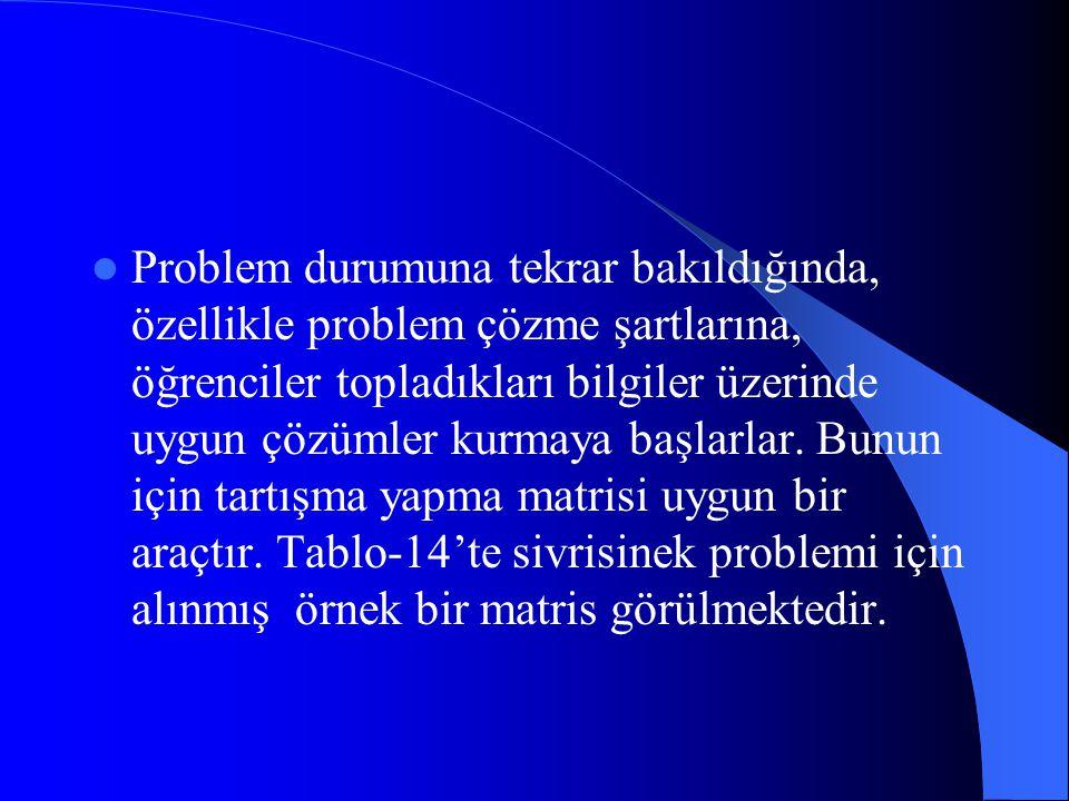 Problem durumuna tekrar bakıldığında, özellikle problem çözme şartlarına, öğrenciler topladıkları bilgiler üzerinde uygun çözümler kurmaya başlarlar.