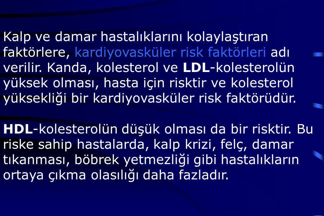 Kalp ve damar hastalıklarını kolaylaştıran faktörlere, kardiyovasküler risk faktörleri adı verilir. Kanda, kolesterol ve LDL-kolesterolün yüksek olması, hasta için risktir ve kolesterol yüksekliği bir kardiyovasküler risk faktörüdür.