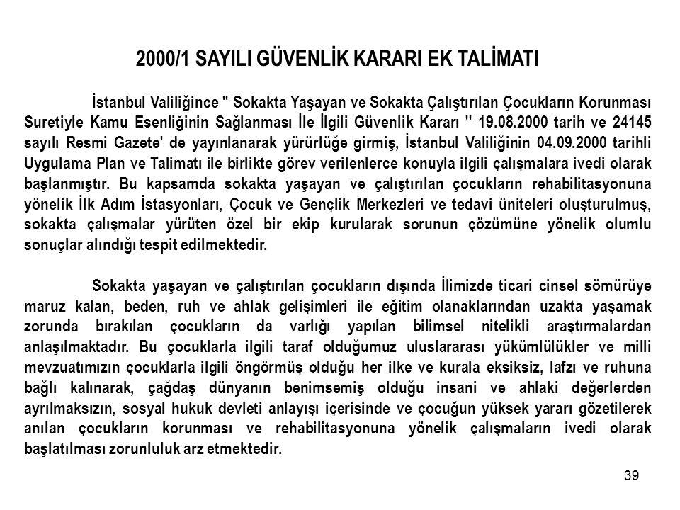2000/1 SAYILI GÜVENLİK KARARI EK TALİMATI