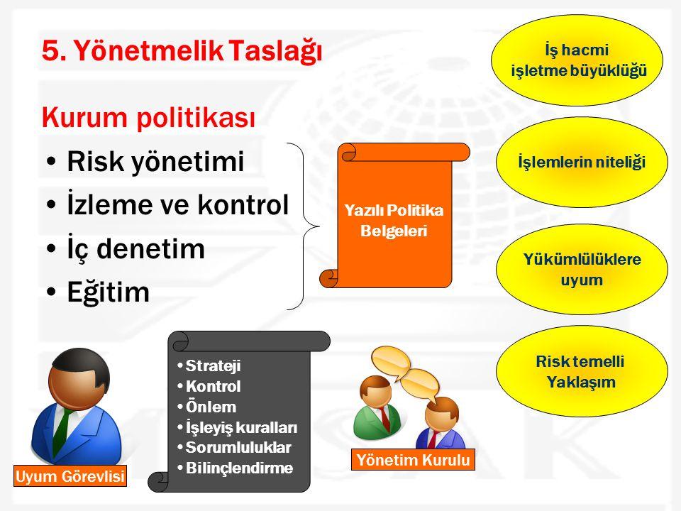 5. Yönetmelik Taslağı Kurum politikası Risk yönetimi İzleme ve kontrol