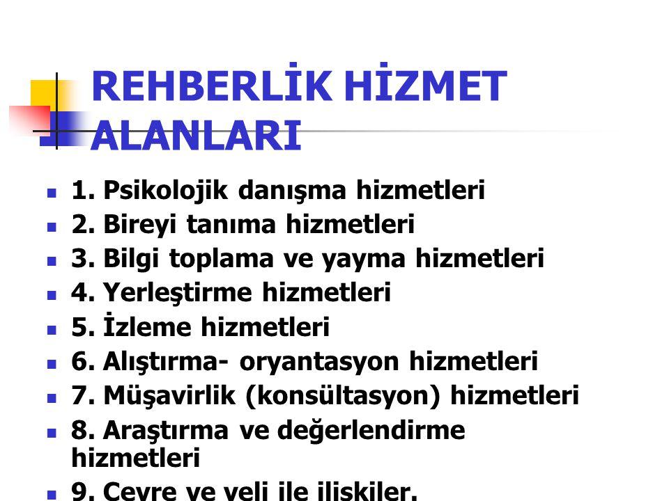 REHBERLİK HİZMET ALANLARI