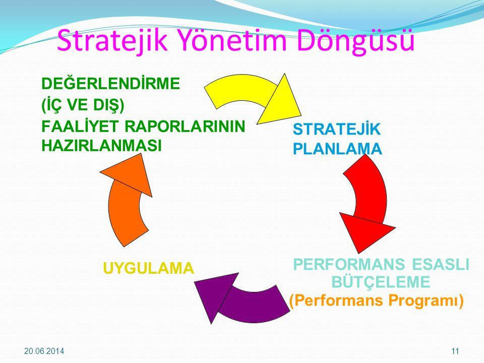 Stratejik Yönetim Döngüsü