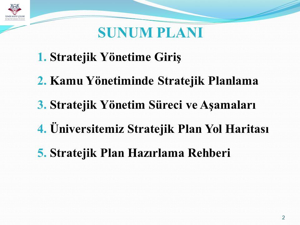 SUNUM PLANI 1. Stratejik Yönetime Giriş