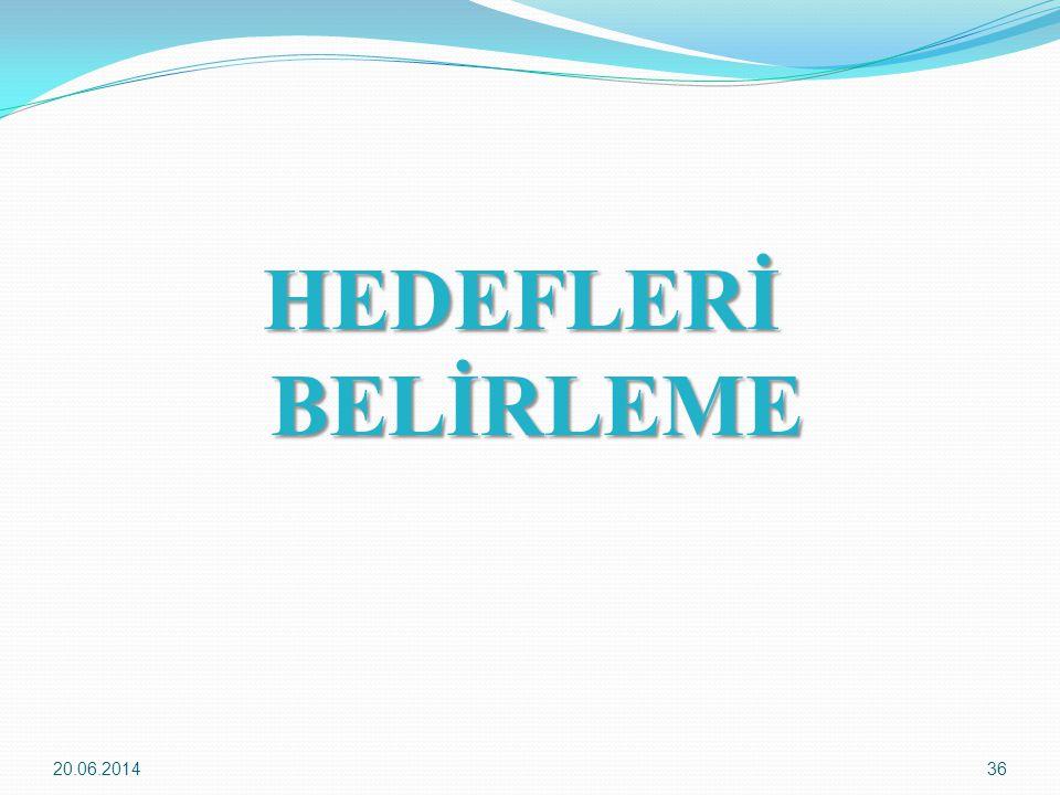 HEDEFLERİ BELİRLEME 02.04.2017