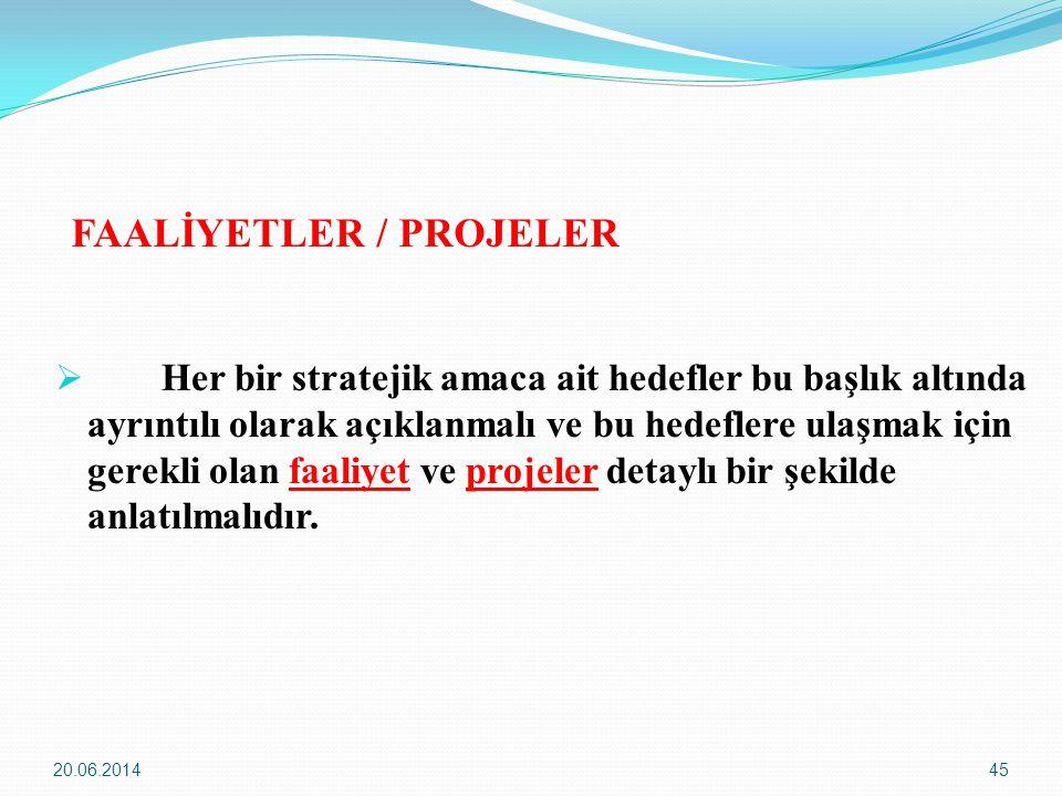 FAALİYETLER / PROJELER