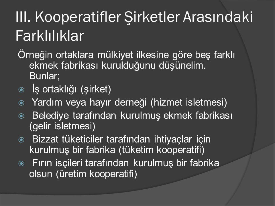 III. Kooperatifler Şirketler Arasındaki Farklılıklar