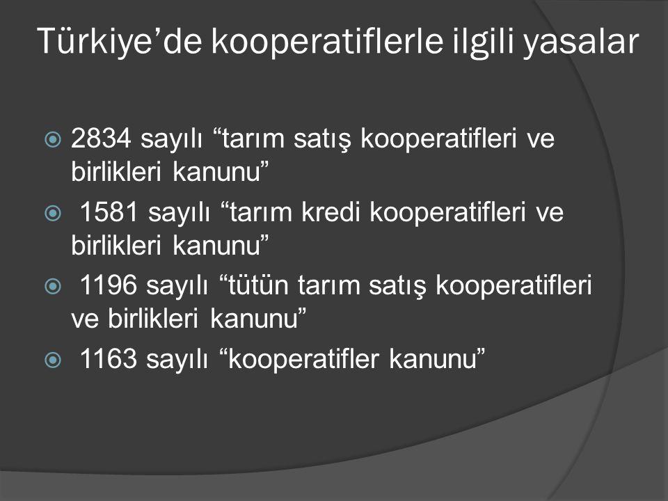 Türkiye'de kooperatiflerle ilgili yasalar