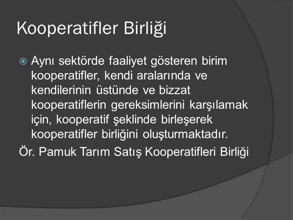 Kooperatifler Birliği