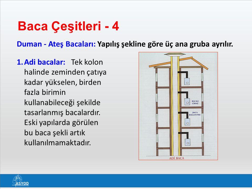 Baca Çeşitleri - 4 Duman - Ateş Bacaları: Yapılış şekline göre üç ana gruba ayrılır.