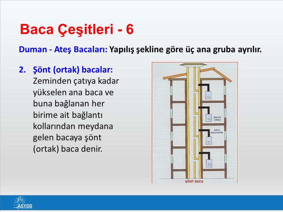 Baca Çeşitleri - 6 Duman - Ateş Bacaları: Yapılış şekline göre üç ana gruba ayrılır.