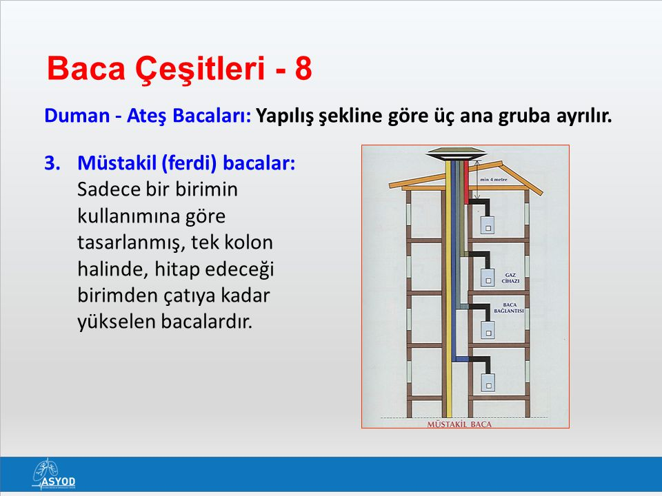 Baca Çeşitleri - 8 Duman - Ateş Bacaları: Yapılış şekline göre üç ana gruba ayrılır.